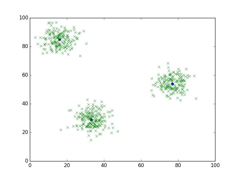 init-data